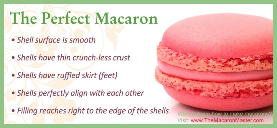 the perfect macaron explained
